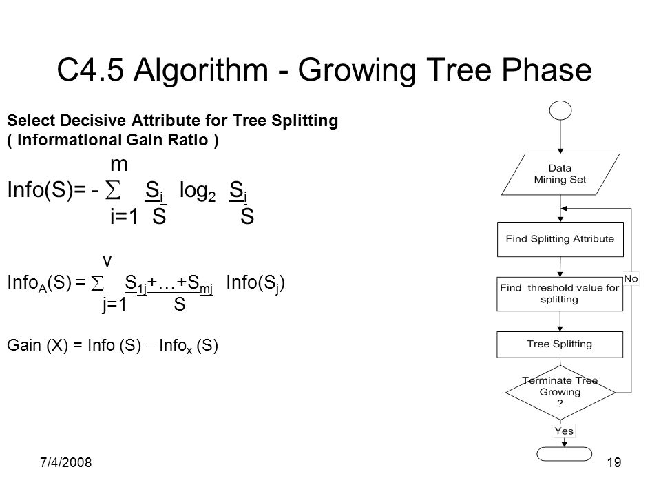 7/4/200819 C4.5 Algorithm - Growing Tree Phase Select Decisive Attribute for Tree Splitting ( Informational Gain Ratio ) m Info(S)= -  S i log 2 S i