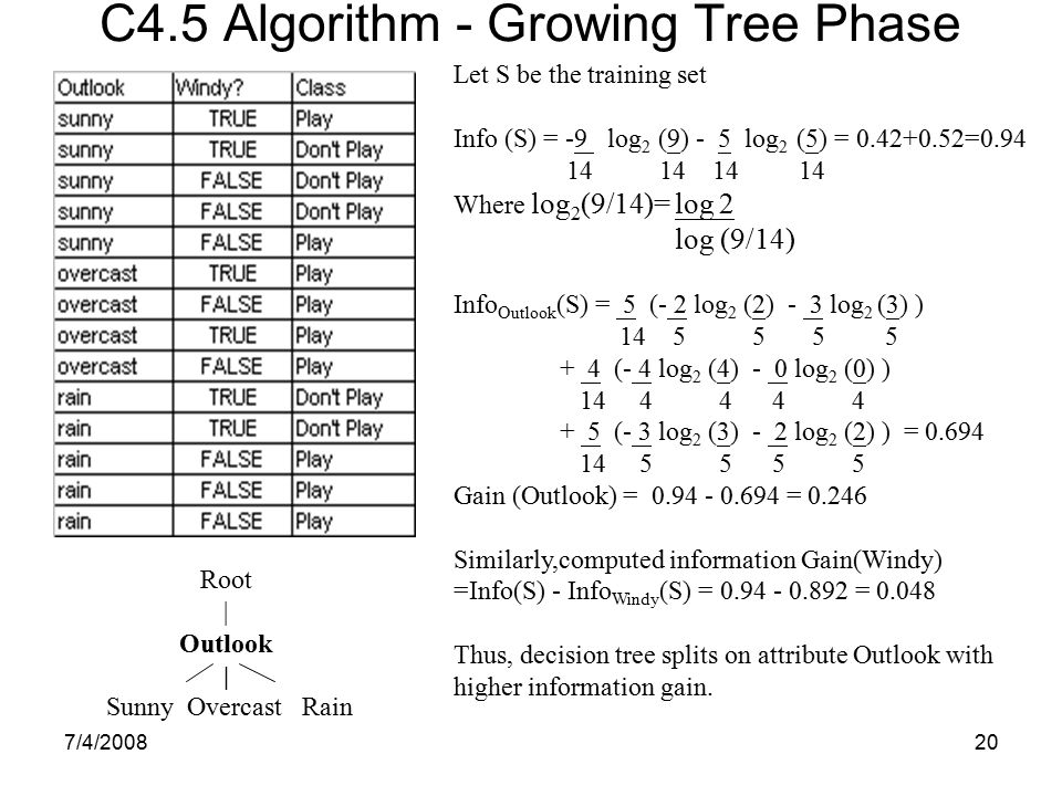 7/4/200820 C4.5 Algorithm - Growing Tree Phase Let S be the training set Info (S) = -9 log 2 (9) - 5 log 2 (5) = 0.42+0.52=0.94 14 14 14 14 Where log
