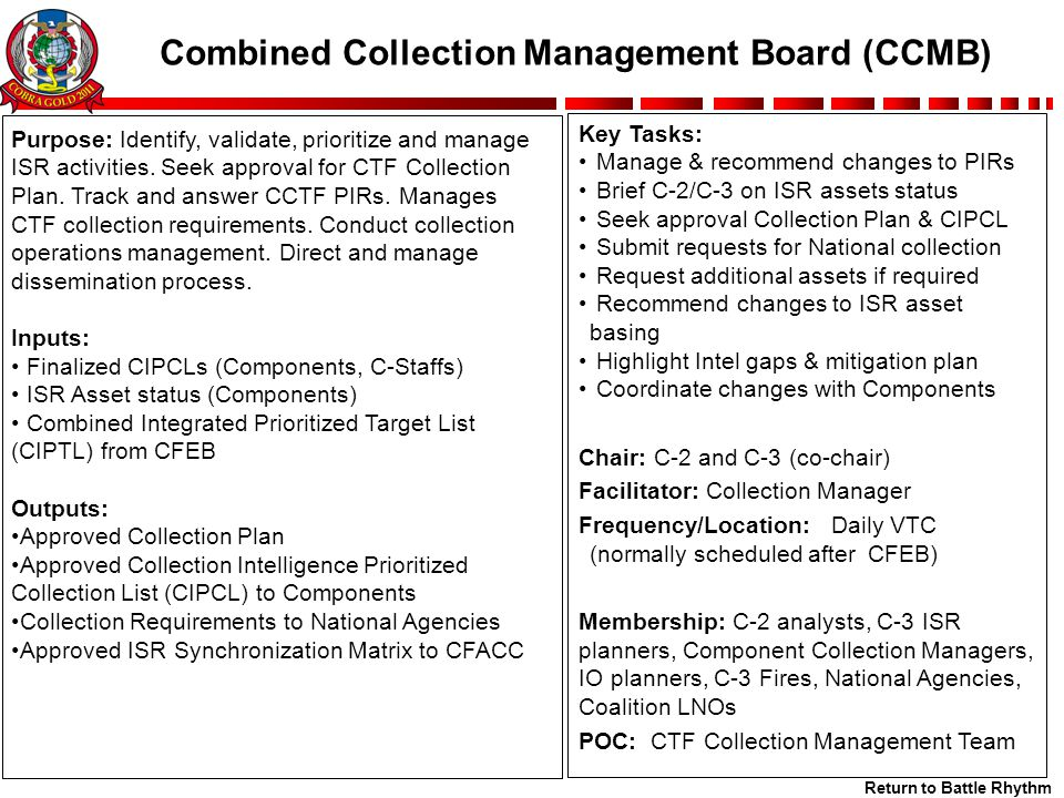 Key Tasks: Integrate kinetic + non- kinetic Fires Create Draft CIPTL for Approval Recommend revisions+NSL,RTL,LTL Prepare decision brief for CFECB Chair: CTF Fires Officer / Chief Facilitator: CTF Fires Officer / Chief Frequency/Location: Daily / TBD Membership: Intelligence (Current Op(s), METOC, Targeting) Components (CFACC,CFLCC, CFMCC, CJOSTF, CMOTF, CBNE, PSYOPS) C3 Future Operations C3 Information Operations C5 Assessments BMD Coordinator (CFACC LNO) SJA Combined Information Bureau (Public Affairs) POC: C3 Combined Fires and Effects Working Group (CFEWG) Return to Battle Rhythm Purpose: Identify, validate, de-conflict, and integrate kinetic and non-kinetic fires / prepare decision briefs in preparation for the Combined Fires, Effects, and Collections Board (CFECB).