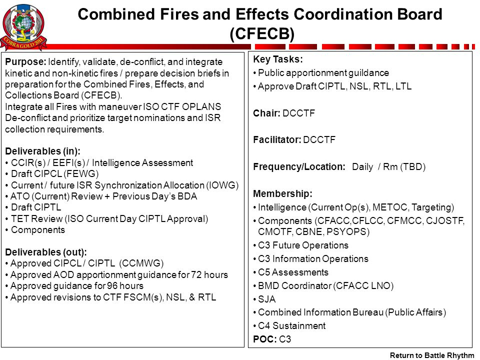 Key Tasks: Identify log issues requiring senior C4 decision (for CLCB or HHQ) Coordinate log support to MNF, especially for future ops and plans time horizons.