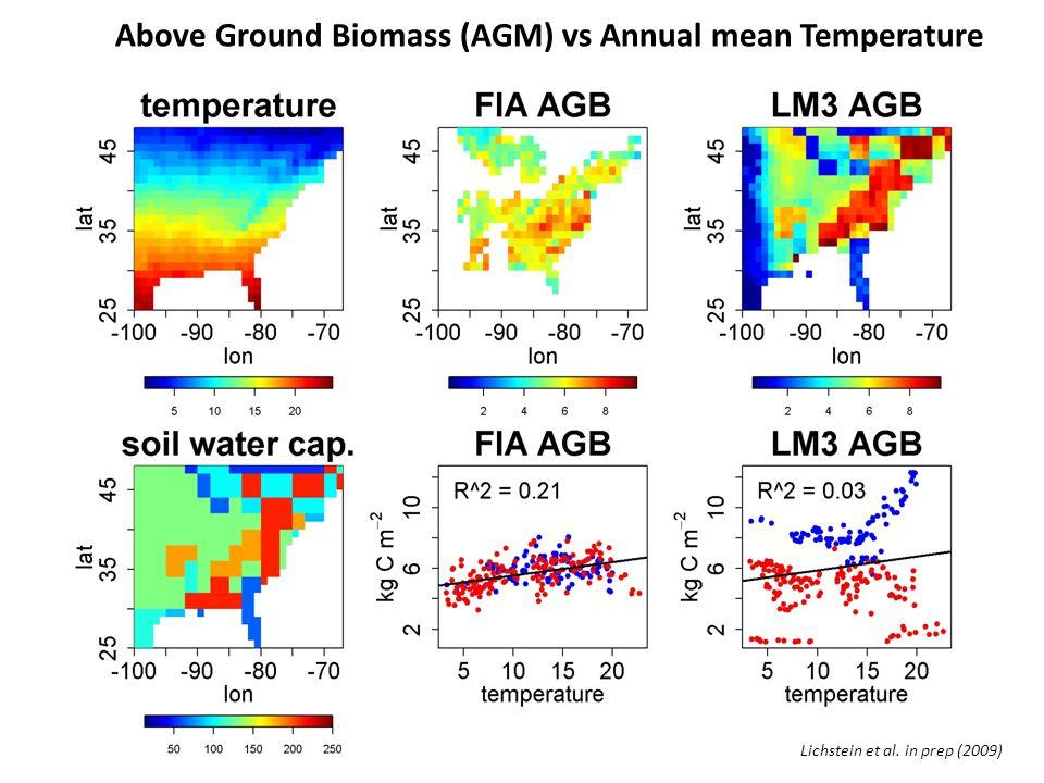 Lichstein et al. in prep (2009) Above Ground Biomass (AGM) vs Annual mean Temperature