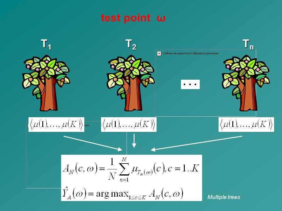 Multiple trees T1T1T1T1 T2T2T2T2 TnTnTnTn test point ω