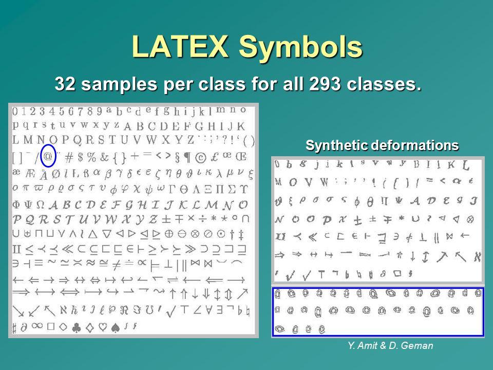 Y. Amit & D. Geman LATEX Symbols 32 samples per class for all 293 classes. Synthetic deformations