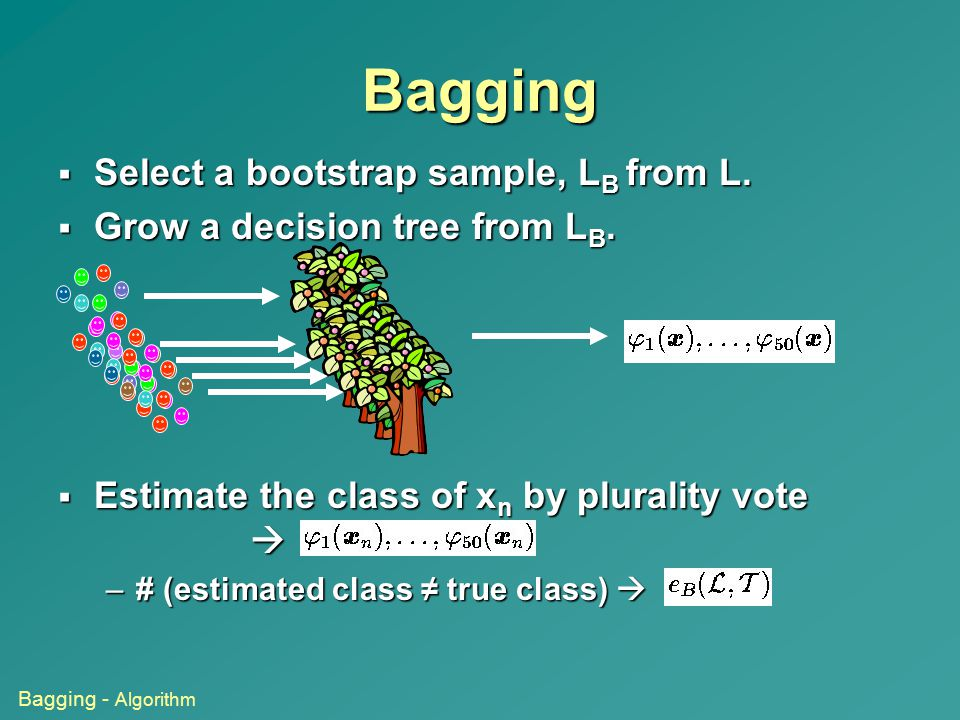 Bagging  Select a bootstrap sample, L B from L.  Grow a decision tree from L B.  Estimate the class of x n by plurality vote  –# (estimated class