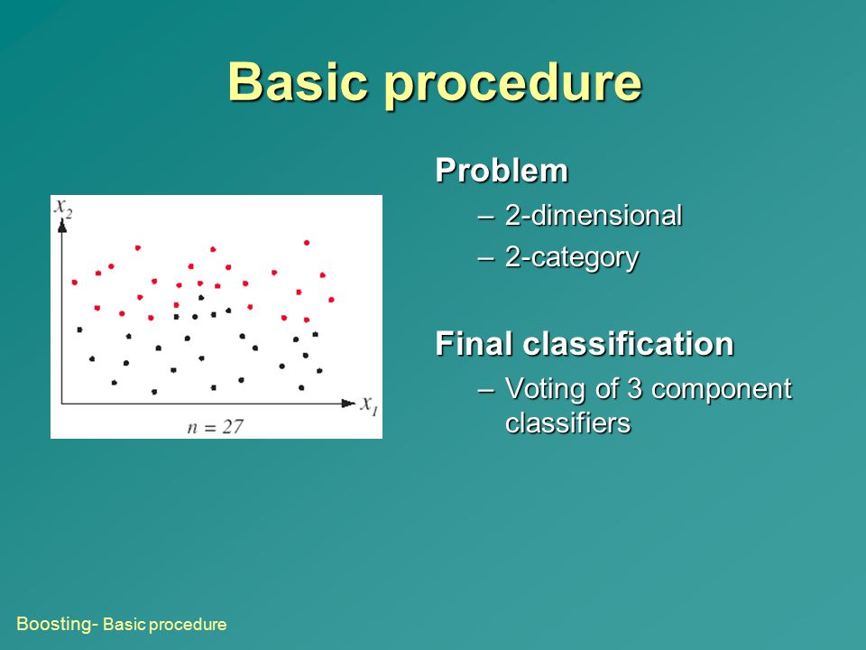 Basic procedure Problem –2-dimensional –2-category Final classification –Voting of 3 component classifiers Boosting- Basic procedure