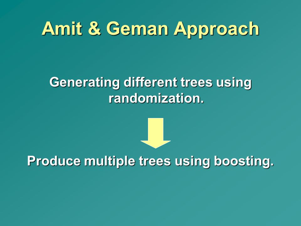 Amit & Geman Approach Generating different trees using randomization. Produce multiple trees using boosting.