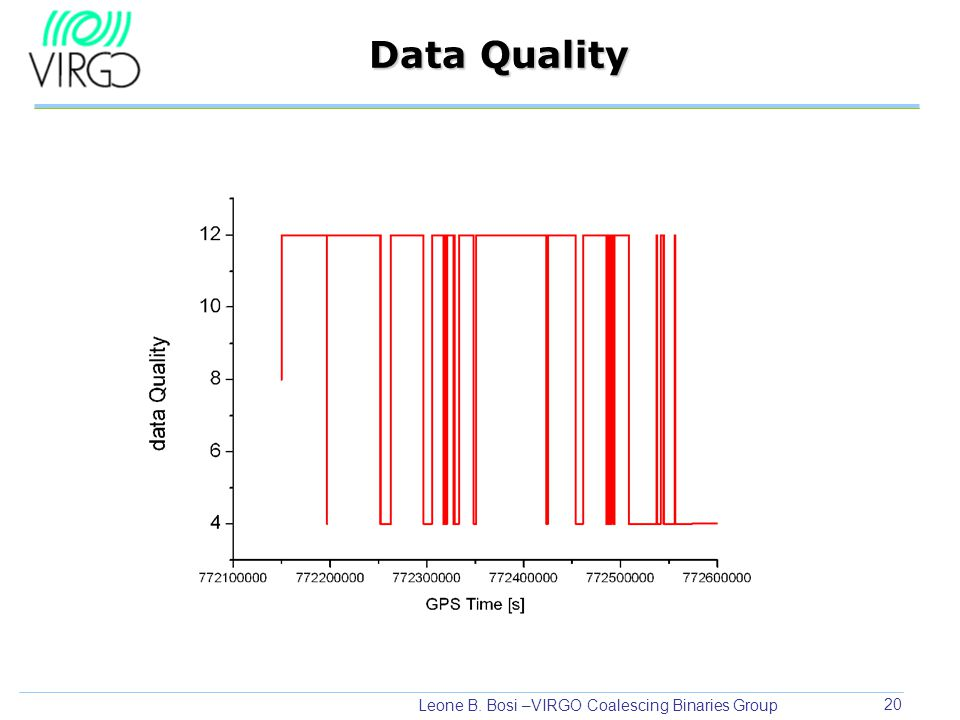 Leone B. Bosi –VIRGO Coalescing Binaries Group 20 Data Quality