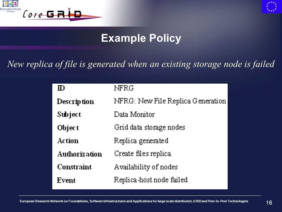 European Research Network on Foundations, Software Infrastructures and Applications for large scale distributed, GRID and Peer-to-Peer Technologies 16 Example Policy New replica of file is generated when an existing storage node is failed
