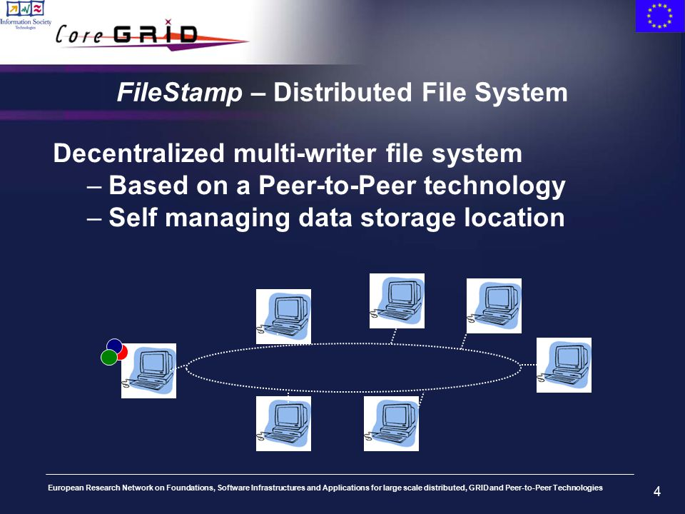 European Research Network on Foundations, Software Infrastructures and Applications for large scale distributed, GRID and Peer-to-Peer Technologies 4 Decentralized multi-writer file system –Based on a Peer-to-Peer technology –Self managing data storage location FileStamp – Distributed File System