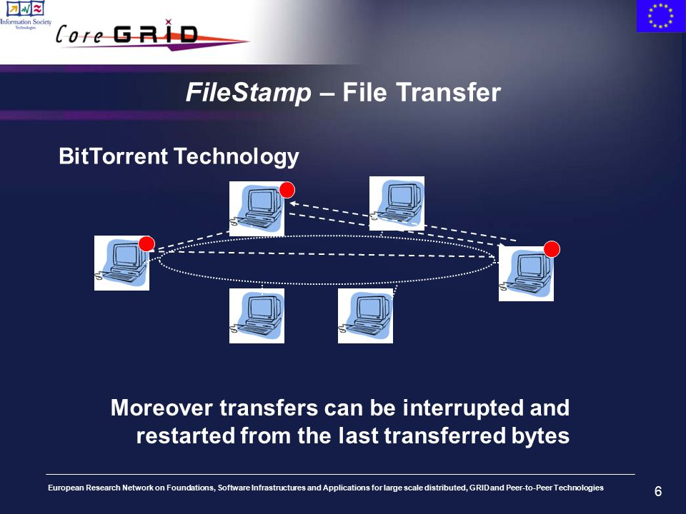 European Research Network on Foundations, Software Infrastructures and Applications for large scale distributed, GRID and Peer-to-Peer Technologies 6 BitTorrent Technology Moreover transfers can be interrupted and restarted from the last transferred bytes FileStamp – File Transfer
