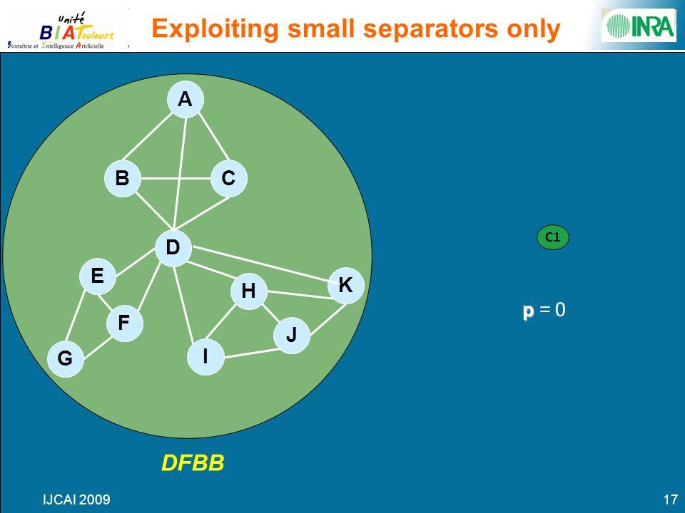 IJCAI 200917 Exploiting small separators only A D BC E F G J H K I DFBB C1 p p = 0