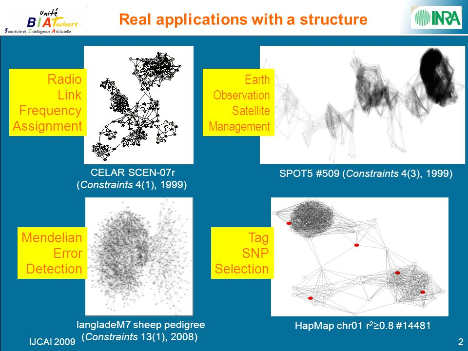 IJCAI 20092 Real applications with a structure SPOT5 #509 (Constraints 4(3), 1999) langladeM7 sheep pedigree (Constraints 13(1), 2008) CELAR SCEN-07r