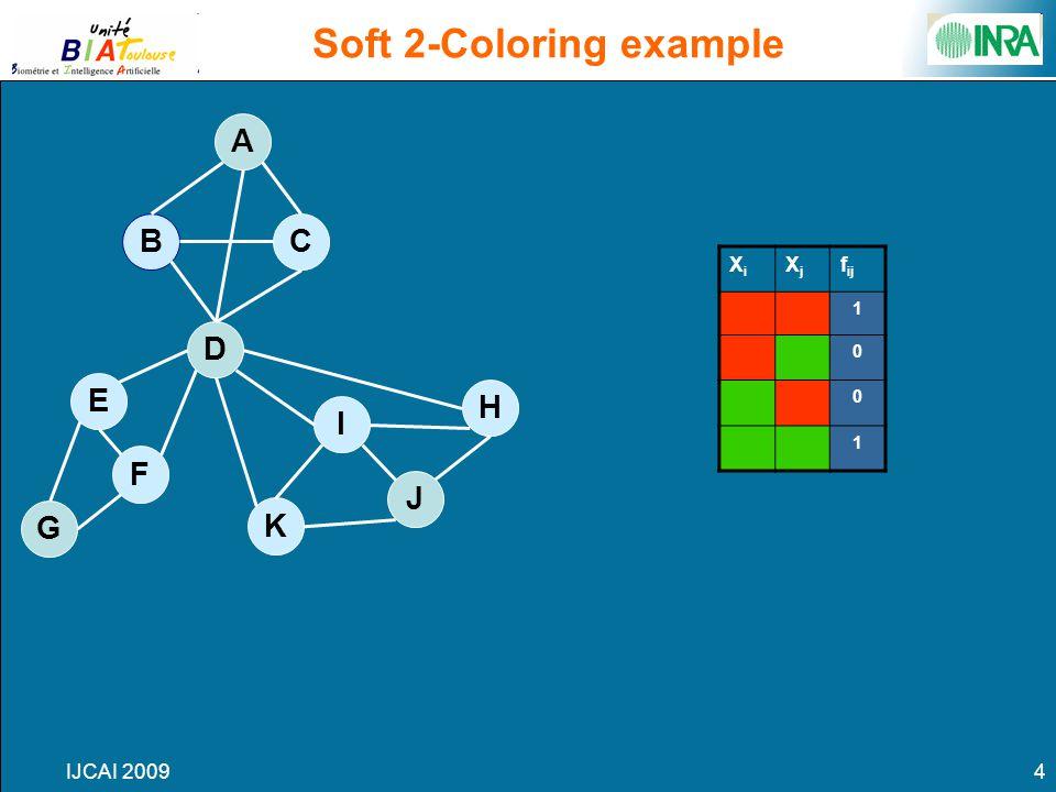 IJCAI 20094 Soft 2-Coloring example A D BC E F G J I H K XiXi XjXj f ij 1 0 0 1