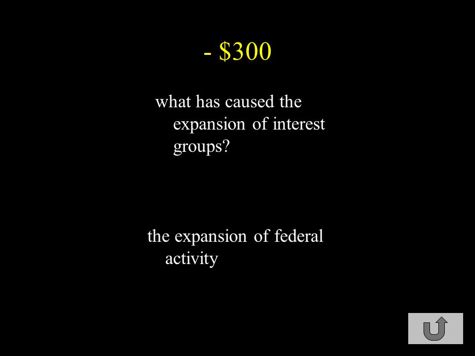 - $200 What are the functions of interest groups.