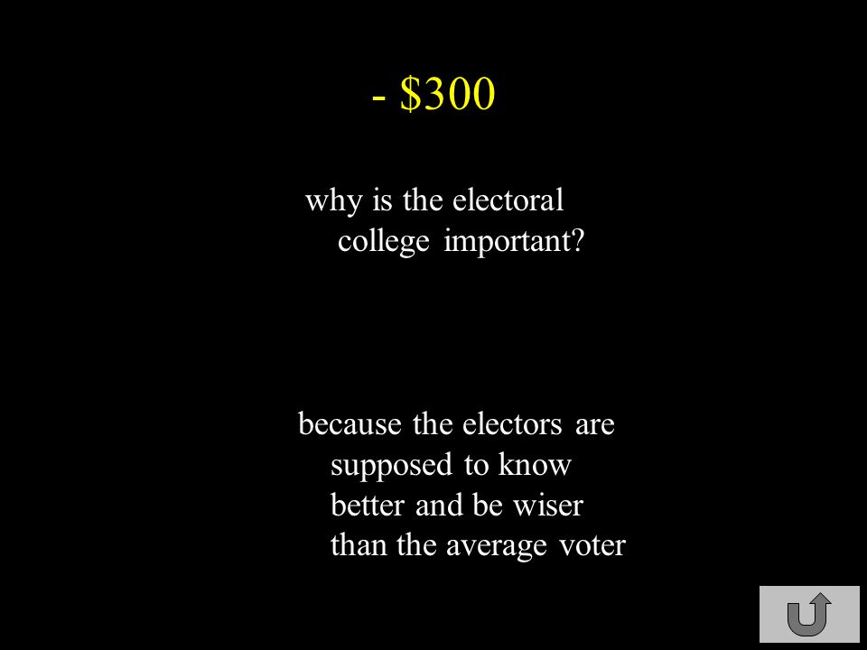 - $200 How many votes must the president get from the electoral college 270 C3-$200