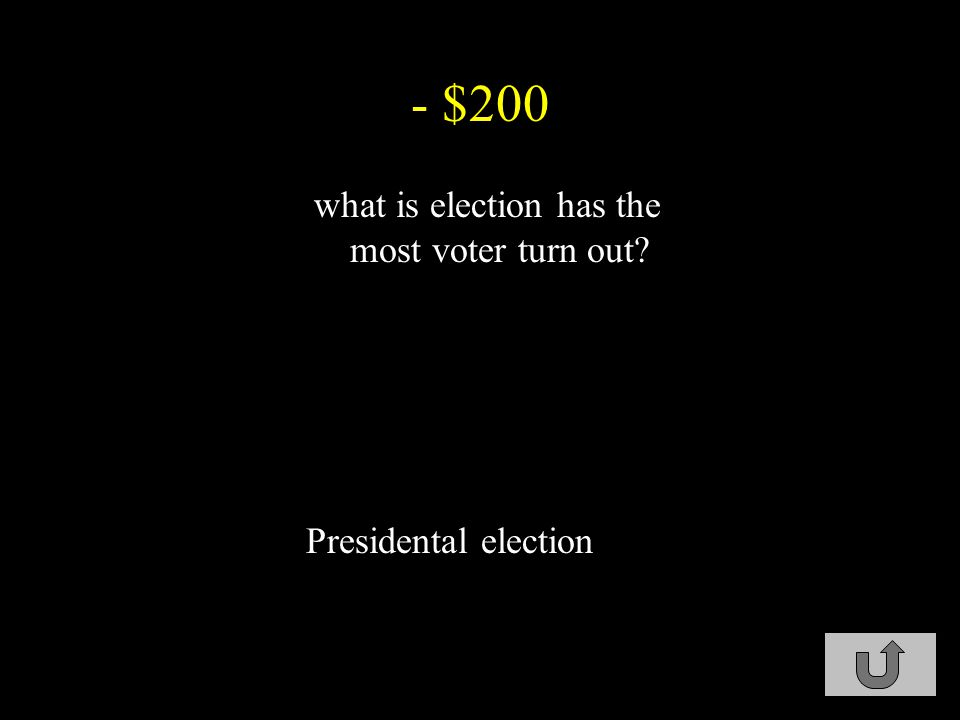 - $200 what is election has the most voter turn out? Presidental election C1-$200