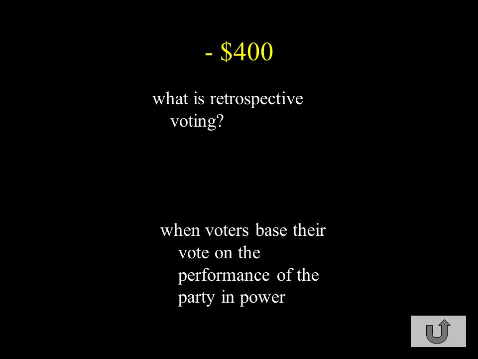 - $300 why is the electoral college important.