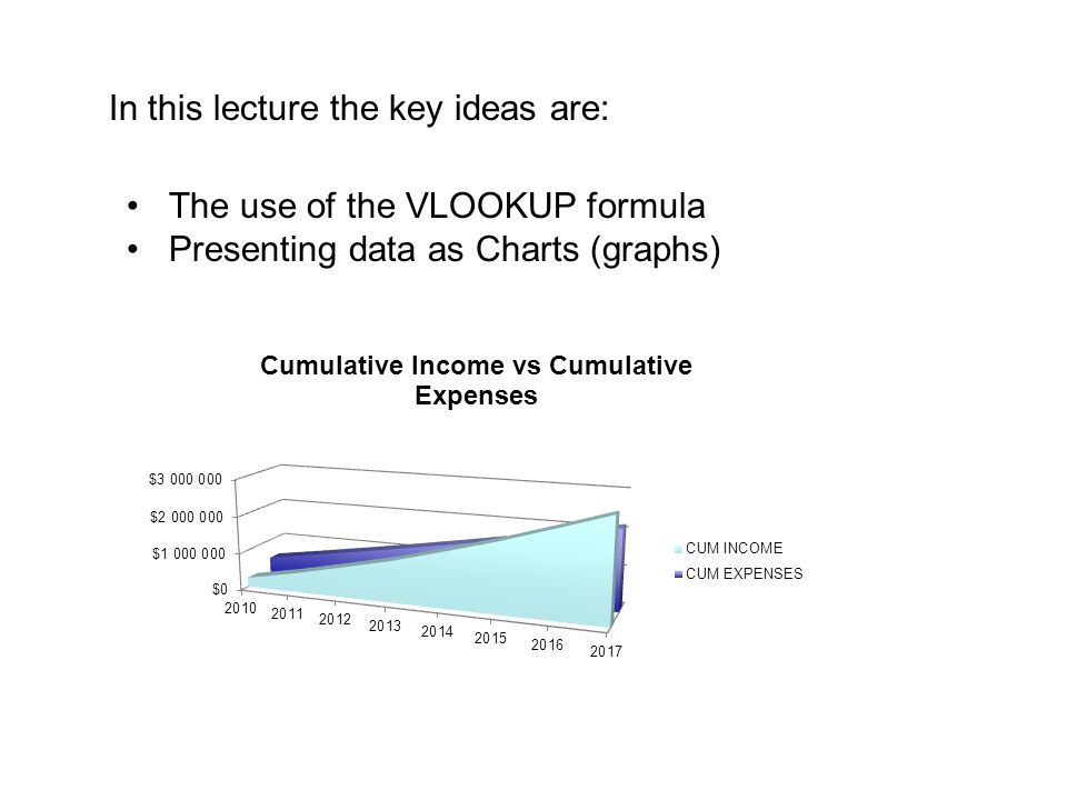 In this lecture the key ideas are: The use of the VLOOKUP formula Presenting data as Charts (graphs)