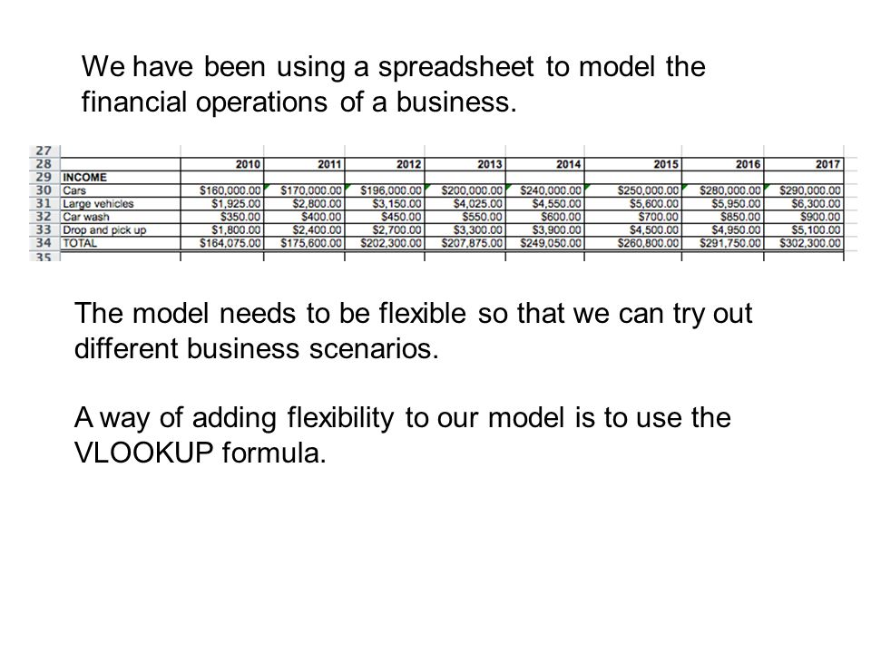 There is still some inflexibility in our current model The Income and Expenses section still contains values.