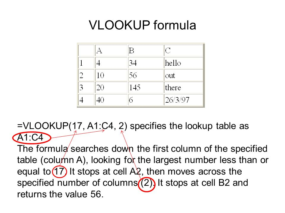 VLOOKUP formula =VLOOKUP(17, A1:C4, 2) specifies the lookup table as A1:C4 The formula searches down the first column of the specified table (column A), looking for the largest number less than or equal to 17.