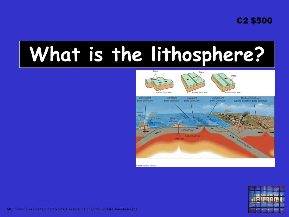 C2 $500 What is the lithosphere.