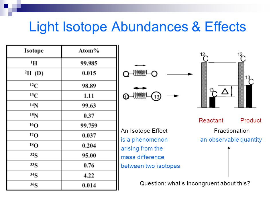Light Isotope Abundances & Effects Reactant Product An Isotope Effect Fractionation is a phenomenon an observable quantity arising from the mass diffe