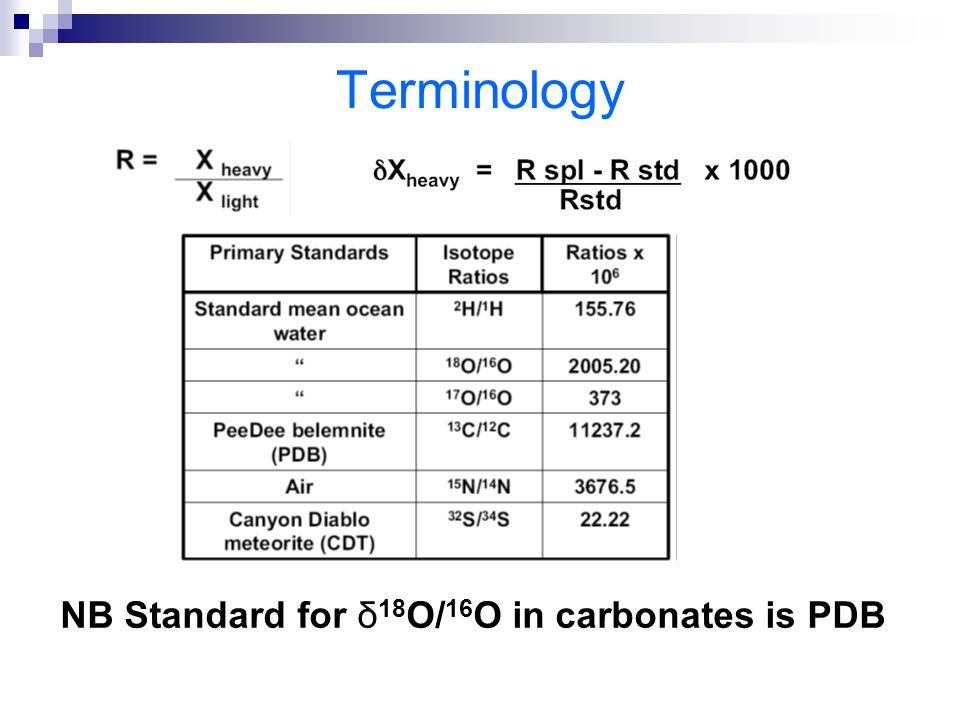 Terminology NB Standard for δ 18 O/ 16 O in carbonates is PDB
