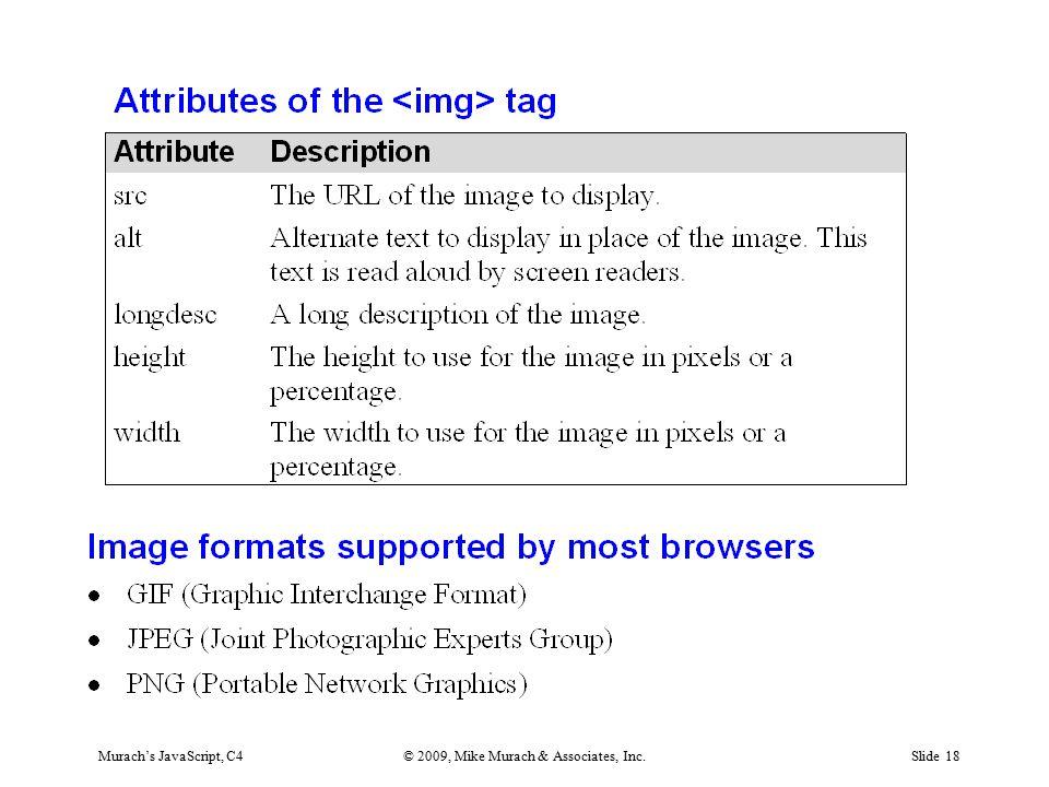 Murach's JavaScript, C4© 2009, Mike Murach & Associates, Inc.Slide 18
