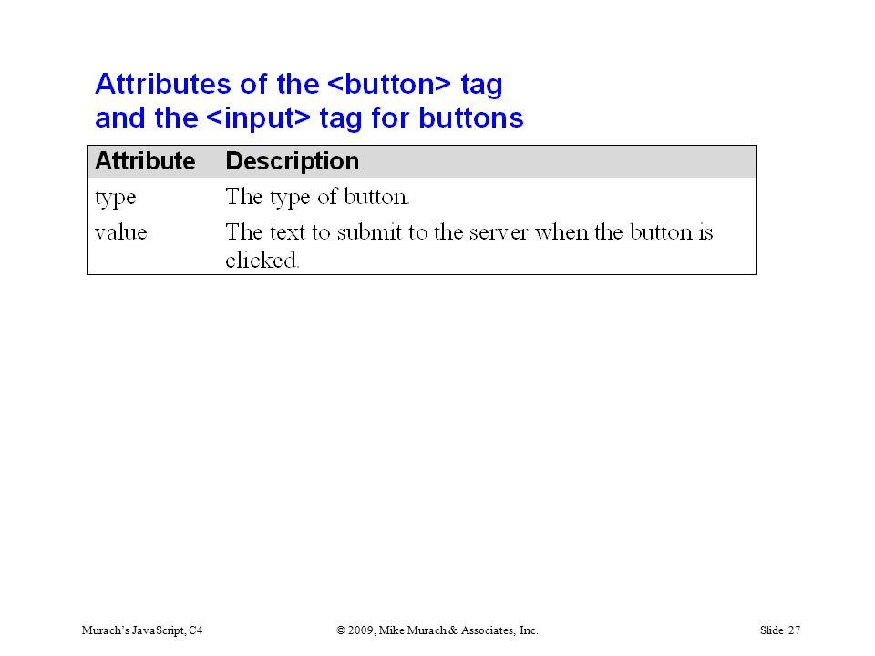 Murach's JavaScript, C4© 2009, Mike Murach & Associates, Inc.Slide 27