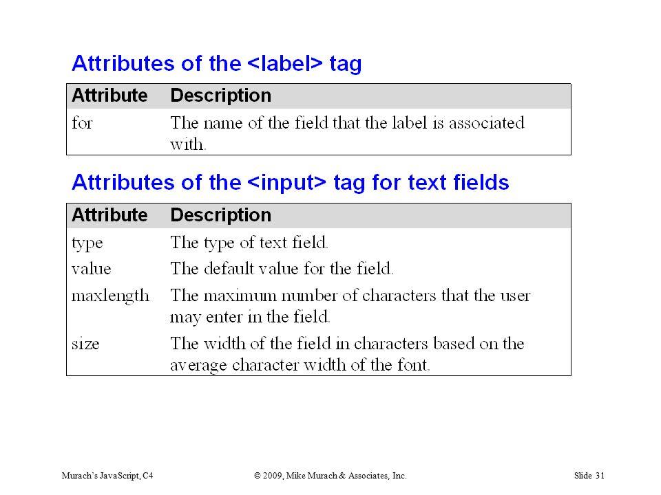 Murach's JavaScript, C4© 2009, Mike Murach & Associates, Inc.Slide 31