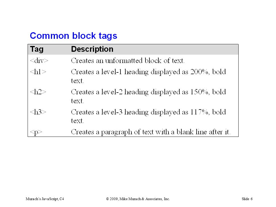 Murach's JavaScript, C4© 2009, Mike Murach & Associates, Inc.Slide 6