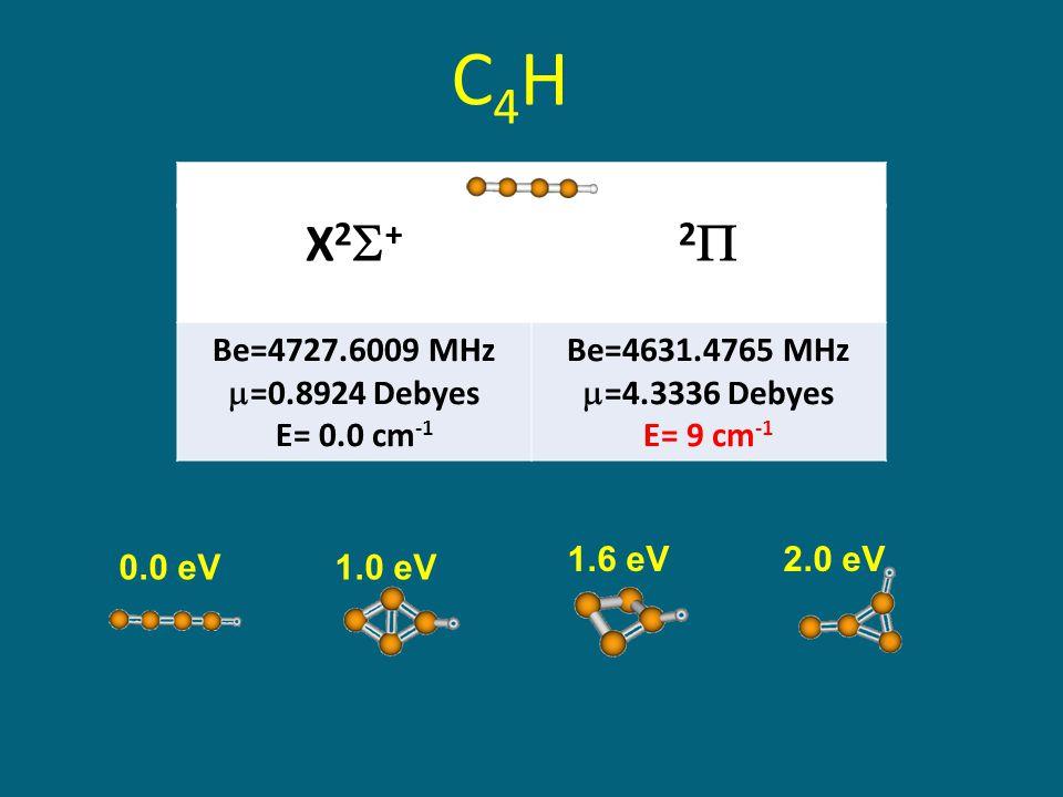 C4HC4H 0.0 eV 2.0 eV 1.0 eV X2+X2+22 Be=4727.6009 MHz  =0.8924 Debyes E= 0.0 cm -1 Be=4631.4765 MHz  =4.3336 Debyes E= 9 cm -1 1.6 eV