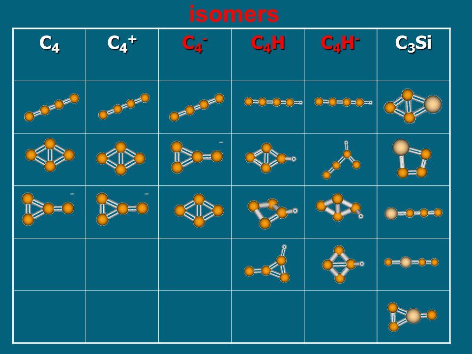 C4C4C4C4 C4+C4+C4+C4+ C4-C4-C4-C4- C4HC4HC4HC4H C4H-C4H-C4H-C4H- C 3 Si Relative energies (eV) 0.0 0.4 0.5 3.7 3.6 0.0 0.2 1.1 1.4 0.3 1.3 1.4 1.0 1.6 2.0 2.1 2.6 3.0