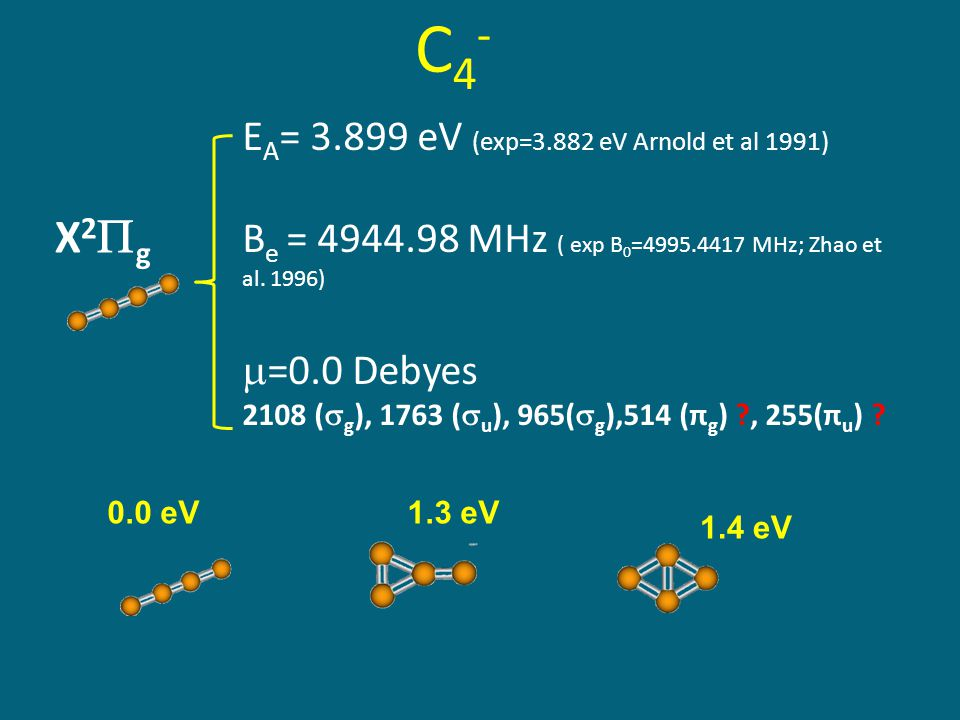 C4C4C4C4 C4+C4+C4+C4+ C4-C4-C4-C4- C4HC4HC4HC4H C4H-C4H-C4H-C4H- C 3 Si isomers ?