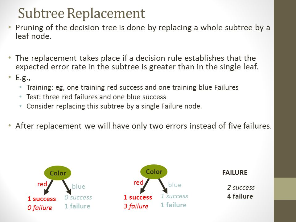 Pruning of the decision tree is done by replacing a whole subtree by a leaf node. The replacement takes place if a decision rule establishes that the