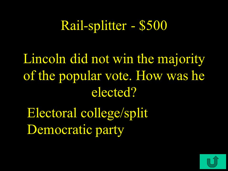 C3-$400 Rail-splitter - $400 So. Carolina rejoiced at Lincoln's election. Why A reason to secede