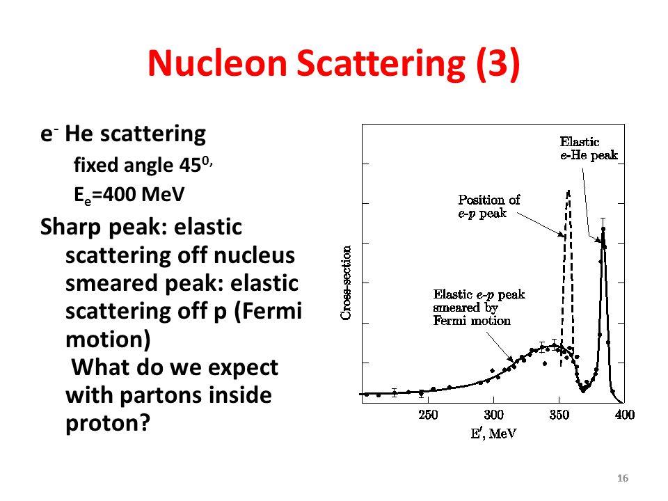 16 Nucleon Scattering (3) e - He scattering fixed angle 45 0, E e =400 MeV Sharp peak: elastic scattering off nucleus smeared peak: elastic scattering