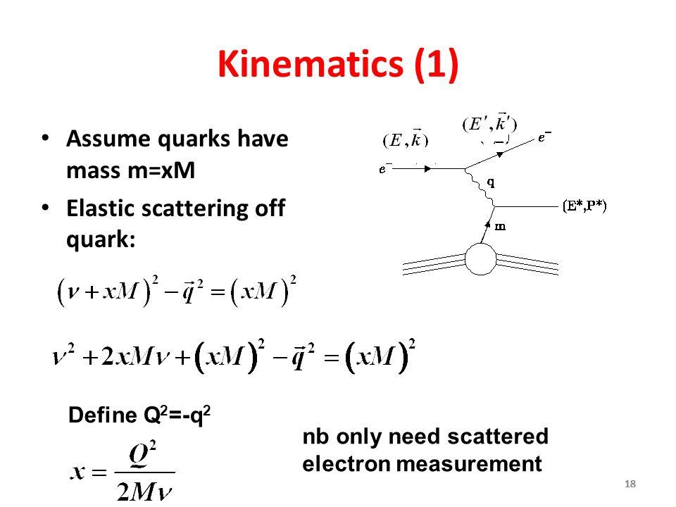 18 Kinematics (1) Assume quarks have mass m=xM Elastic scattering off quark: Define Q 2 =-q 2 nb only need scattered electron measurement