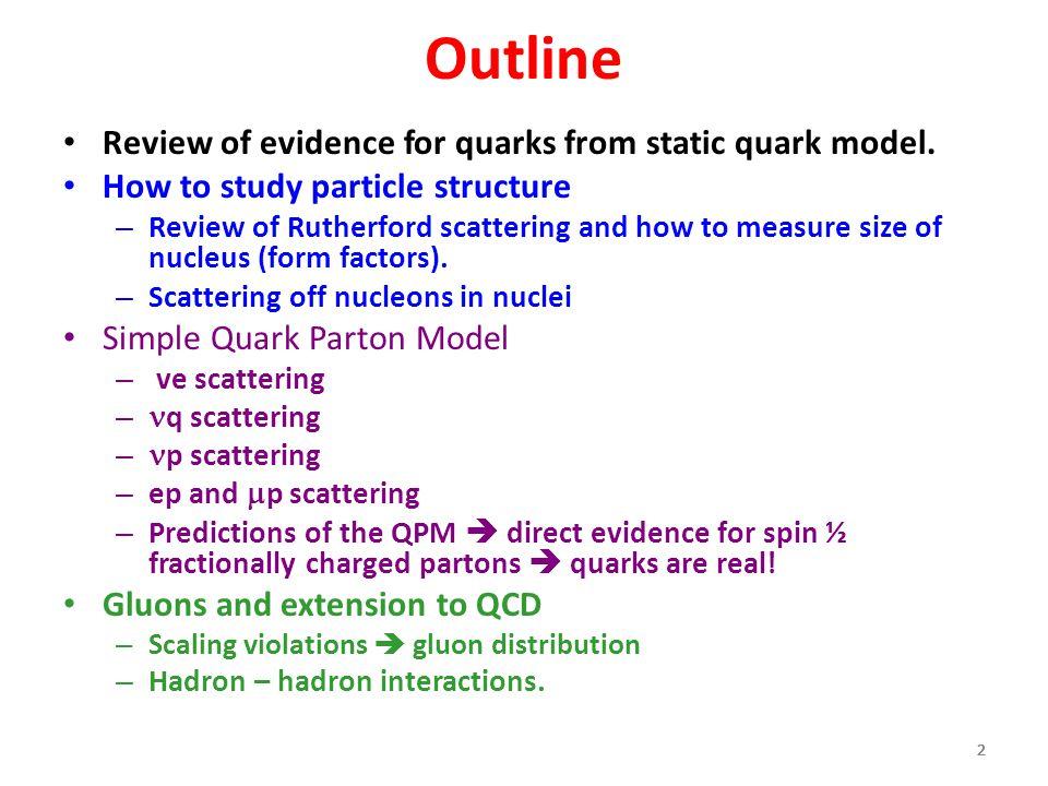 222222 Outline Review of evidence for quarks from static quark model.