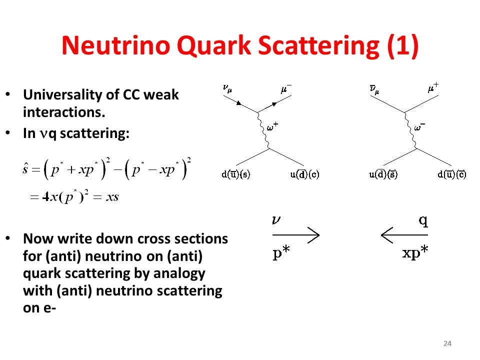 24 Neutrino Quark Scattering (1) Universality of CC weak interactions. In q scattering: Now write down cross sections for (anti) neutrino on (anti) qu
