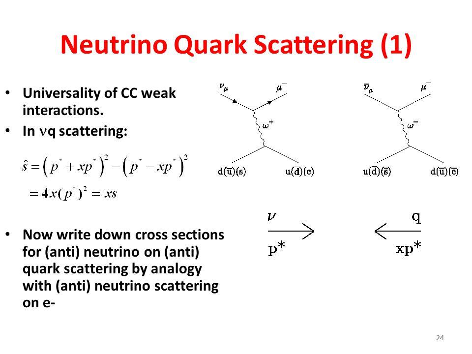 24 Neutrino Quark Scattering (1) Universality of CC weak interactions.