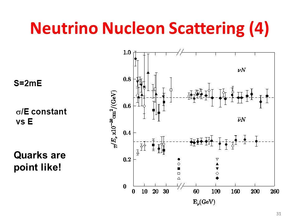 31 Neutrino Nucleon Scattering (4) Quarks are point like! S=2mE  /E constant vs E