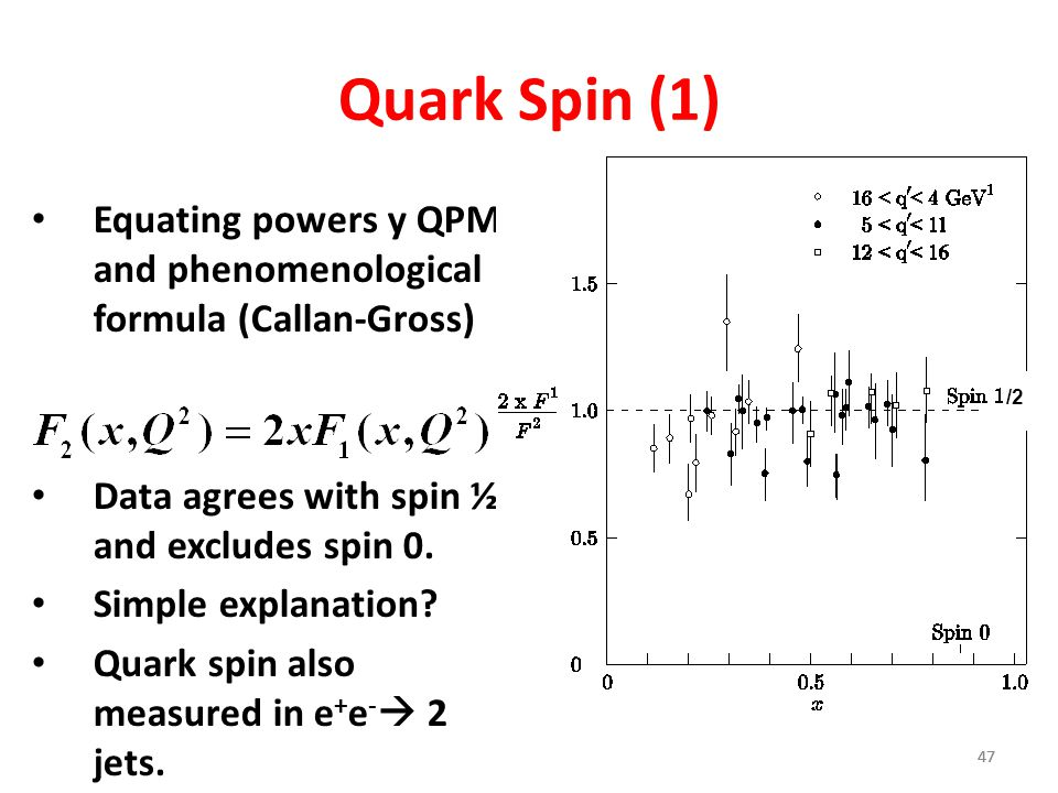 47 Quark Spin (1) Equating powers y QPM and phenomenological formula (Callan-Gross) Data agrees with spin ½ and excludes spin 0.