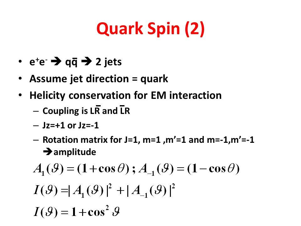Quark Spin (2) e + e -  qq  2 jets Assume jet direction = quark Helicity conservation for EM interaction – Coupling is LR and LR – Jz=+1 or Jz=-1 – Rotation matrix for J=1, m=1,m'=1 and m=-1,m'=-1  amplitude
