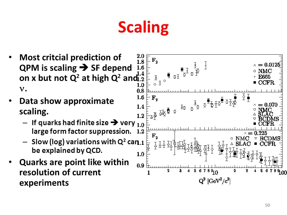 50 Scaling Most critcial prediction of QPM is scaling  SF depend on x but not Q 2 at high Q 2 and.