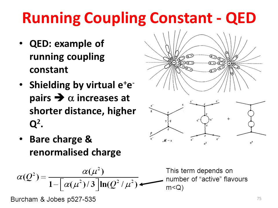 75 Running Coupling Constant - QED QED: example of running coupling constant Shielding by virtual e + e - pairs   increases at shorter distance, higher Q 2.