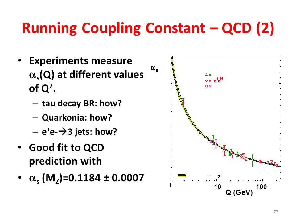 77 Running Coupling Constant – QCD (2) Experiments measure  s (Q) at different values of Q 2.