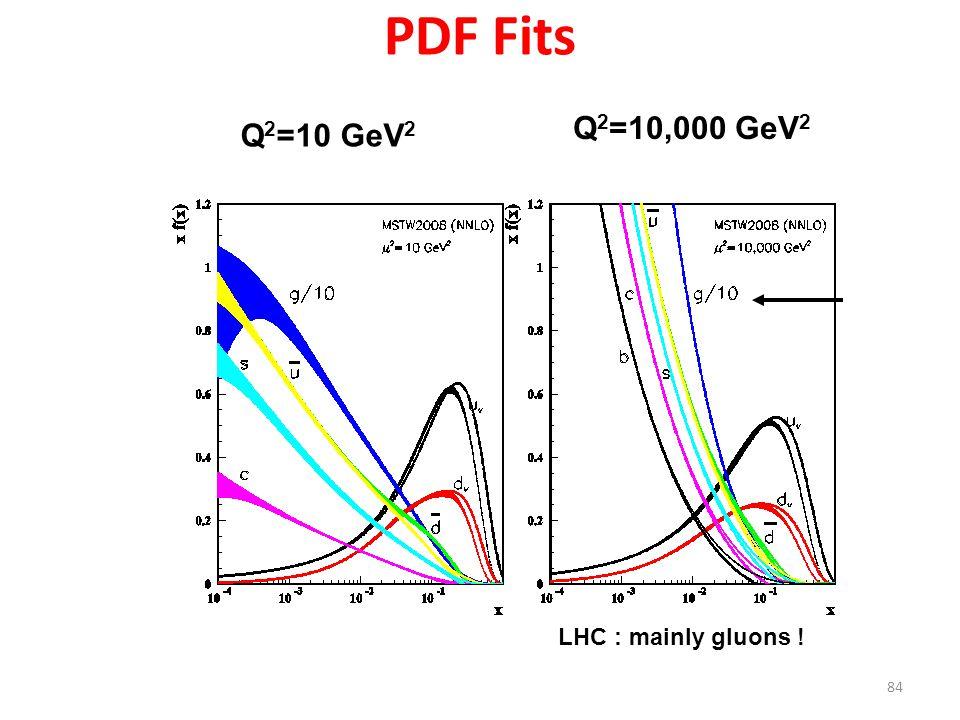 84 PDF Fits Q 2 =10 GeV 2 Q 2 =10,000 GeV 2 LHC : mainly gluons !