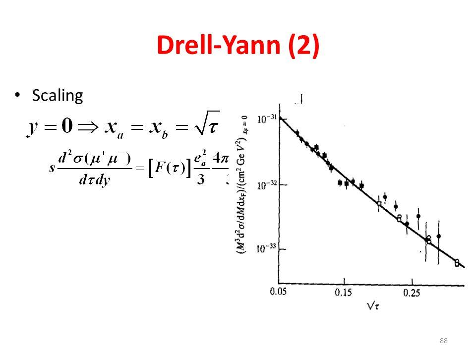 88 Drell-Yann (2) Scaling