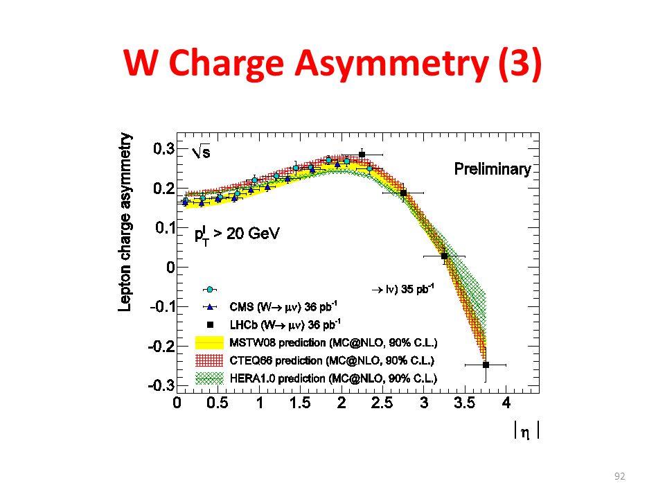 W Charge Asymmetry (3) 92